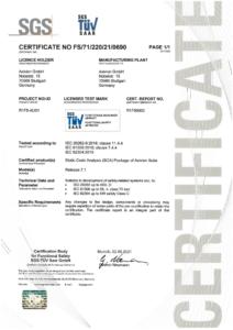 TÜV Zertifikat Axivion No. FS 71 220 21 0690